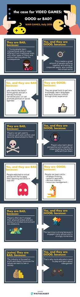 good and bad in video games